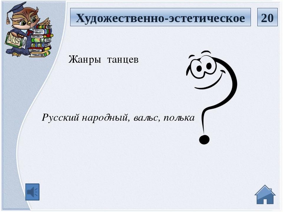 Иван, Емеля, Василиса, Елена, Настасья Какие имена упоминаются в сказках? Худ...