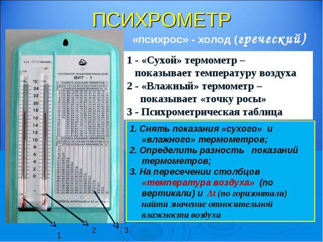 ПСИХРОМЕТР tсух = 230С tвлаж = 180С 1 - «Сухой» термометр – показывает темпер...