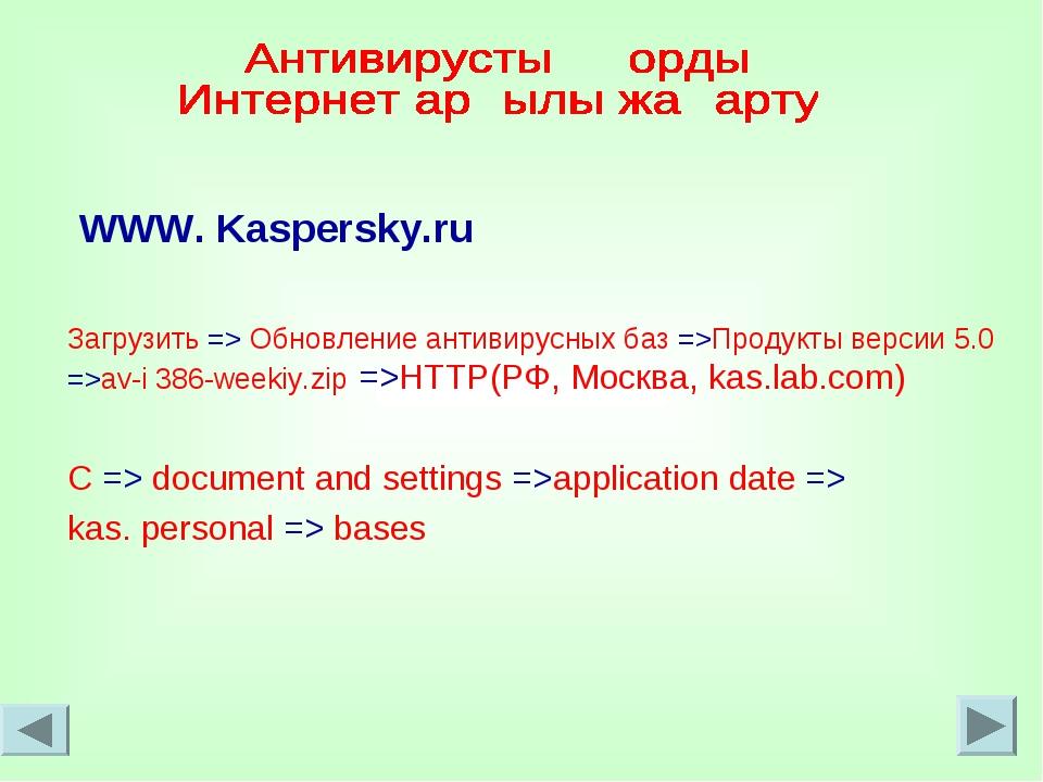 WWW. Kaspersky.ru Загрузить => Обновление антивирусных баз =>Продукты версии...