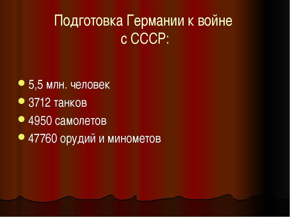 Подготовка Германии к войне с СССР: 5,5 млн. человек 3712 танков 4950 самолет...
