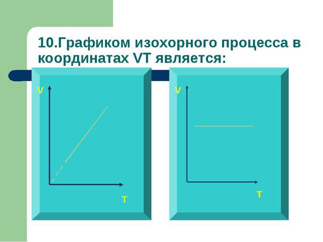 10.Графиком изохорного процесса в координатах VT является: V V T T
