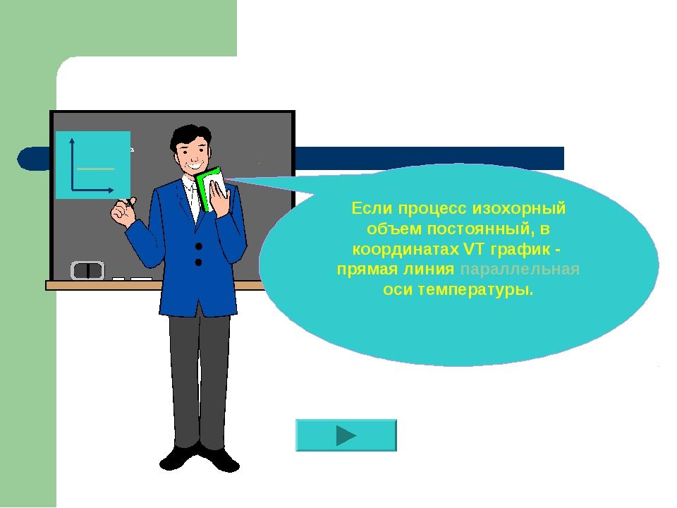 Если процесс изохорный объем постоянный, в координатах VT график - прямая лин...