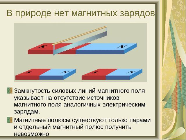 В природе нет магнитных зарядов Замкнутость силовых линий магнитного поля ука...