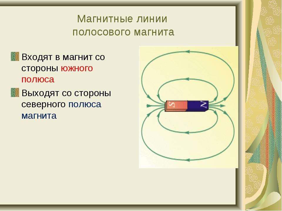 Магнитные линии полосового магнита Входят в магнит со стороны южного полюса В...