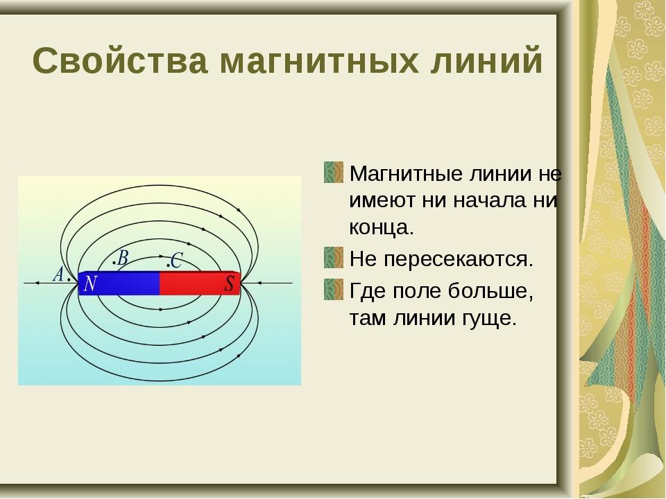 Свойства магнитных линий Магнитные линии не имеют ни начала ни конца. Не пере...