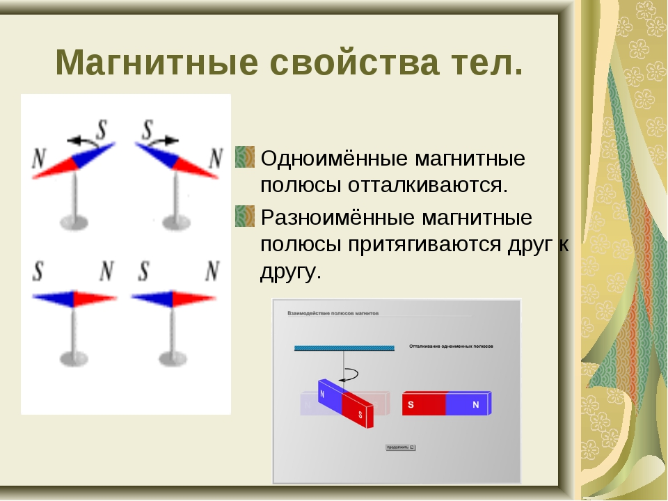 Магнитные свойства тел. Одноимённые магнитные полюсы отталкиваются. Разноимён...