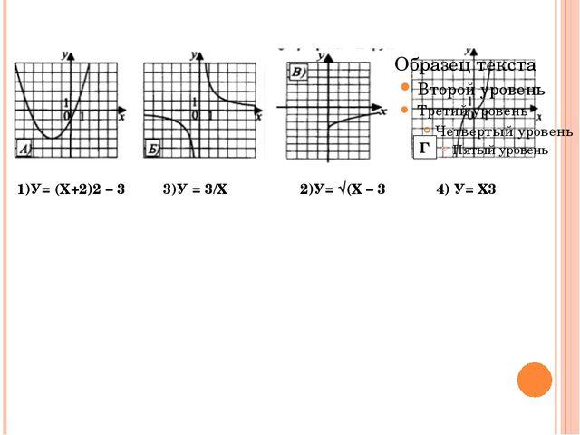 Г 2)У= √(Х – 3 1)У= (Х+2)2 – 3 3)У = 3/Х 4) У= Х3