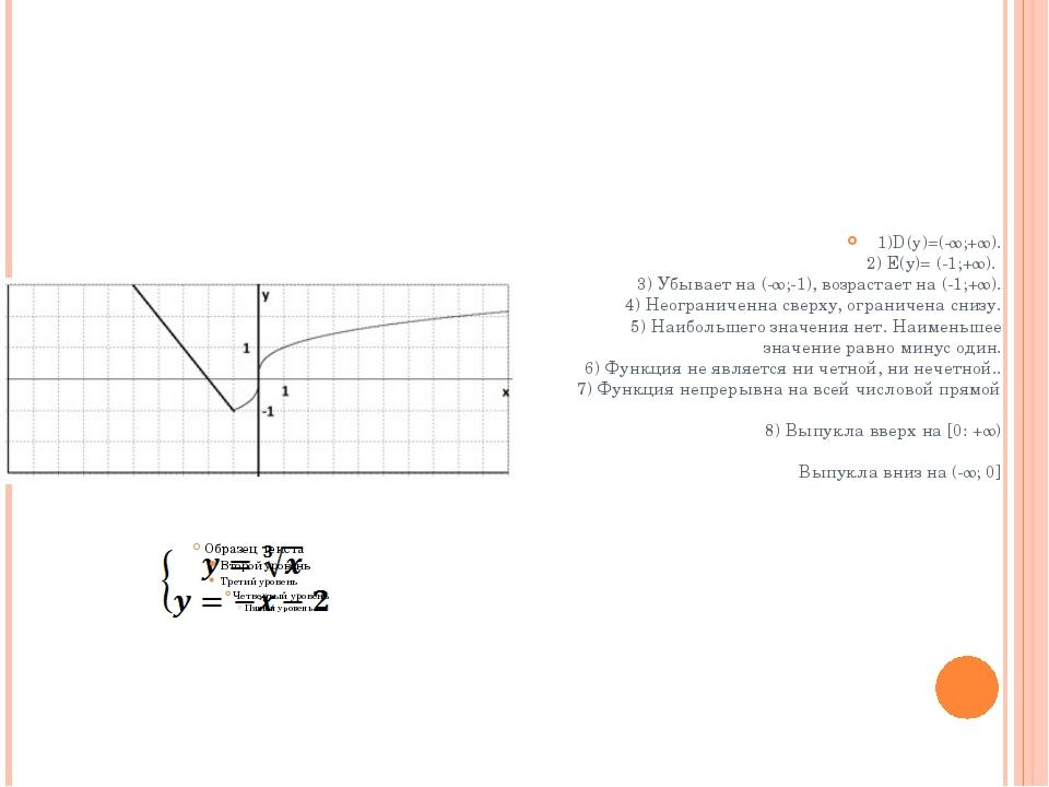 1)D(y)=(-∞;+∞). 2) Е(у)= (-1;+∞). 3) Убывает на (-∞;-1), возрастает на (-1;+∞...