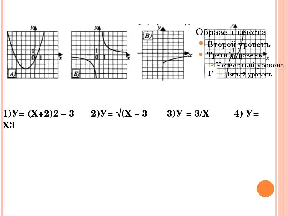 Г 1)У= (Х+2)2 – 3 2)У= √(Х – 3 3)У = 3/Х 4) У= Х3