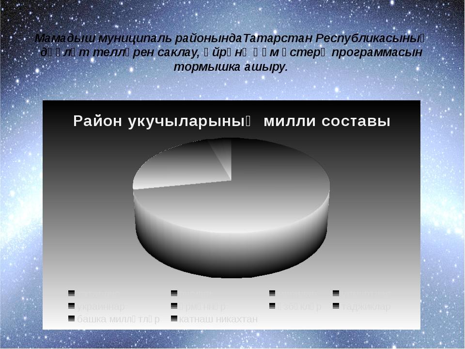 Мамадыш муниципаль районындаТатарстан Республикасының дәүләт телләрен саклау,...