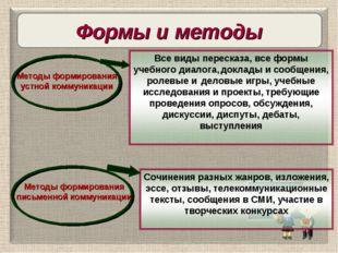 Методы формирования устной коммуникации Методы формирования письменной коммун
