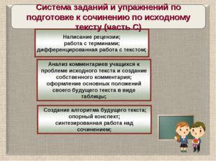 Система заданий и упражнений по подготовке к сочинению по исходному тексту (ч