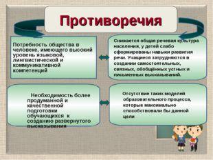 Противоречия Потребность общества в человеке, имеющего высокий уровень языков