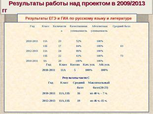 Результаты работы над проектом в 2009/2013 гг Результаты ЕГЭ и ГИА по русско