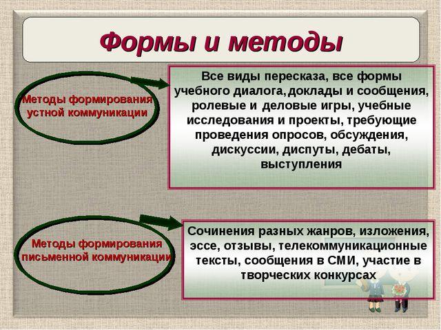 Методы формирования устной коммуникации Методы формирования письменной коммун...