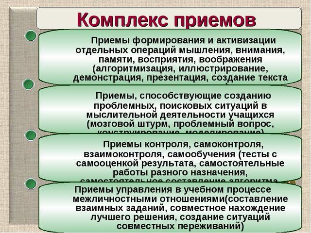 Комплекс приемов Приемы формирования и активизации отдельных операций мышлени...