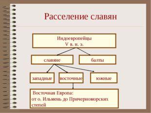 Расселение славян Индоевропейцы V в. н. э. славяне балты западные восточные ю