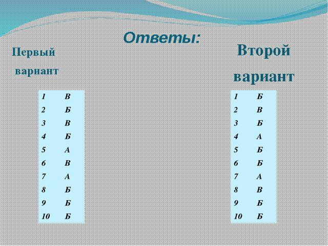 Ответы: Первый вариант Второй вариант 1 В 2 Б 3 В 4 Б 5 А 6 В 7 А 8 Б 9 Б 10...