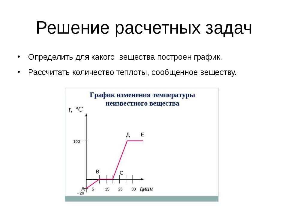 Решение расчетных задач Определить для какого вещества построен график. Рассч...