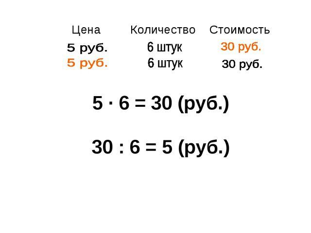 5 ∙ 6 = 30 (руб.) 30 : 6 = 5 (руб.)