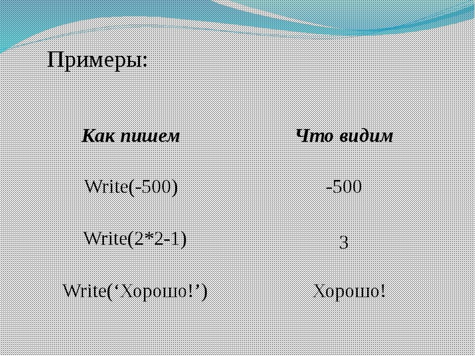 Примеры: Write(-500) -500 Write(2*2-1) 3 Write('Хорошо!') Хорошо! Как пишем...