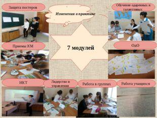 7 модулей Защита постеров Обучение одаренных и талантливых ОдО Работа учащихс