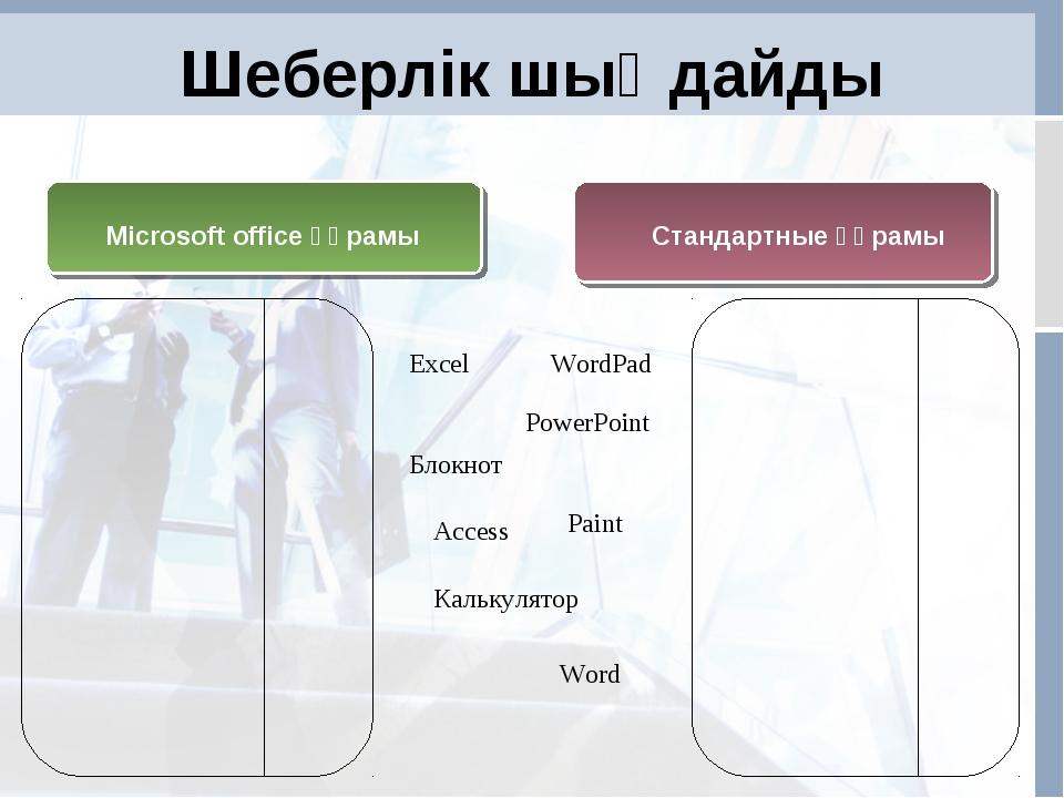 Шеберлік шыңдайды Стандартные құрамы Microsoft office құрамы Word Excel Power...