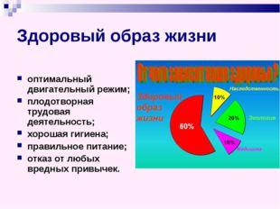 Здоровый образ жизни оптимальный двигательный режим; плодотворная трудовая де