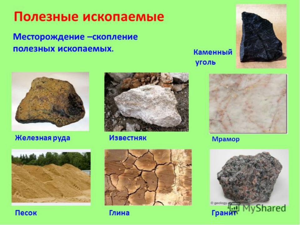 Картинки полезных ископаемых и их использование