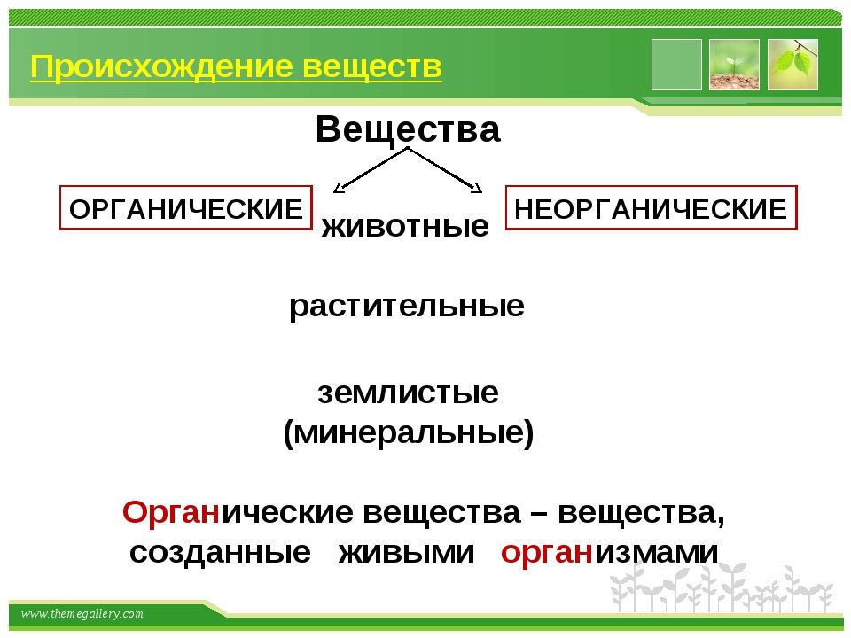 Происхождение веществ Вещества животные растительные землистые (минеральные)...