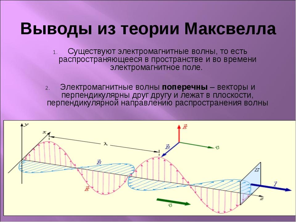 Выводы из теории Максвелла Существуют электромагнитные волны, то есть распрос...