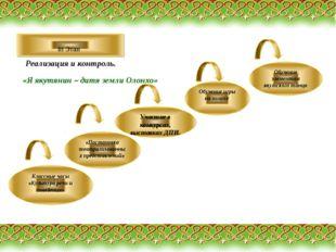 III Этап «Я якутянин – дитя земли Олонхо» Классные часы «Культура речи и пов