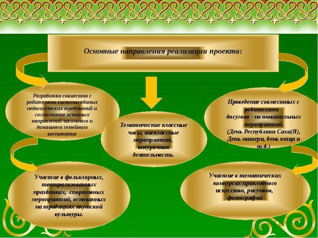 Основные направления реализации проекта: Разработка совместно с родителями с...