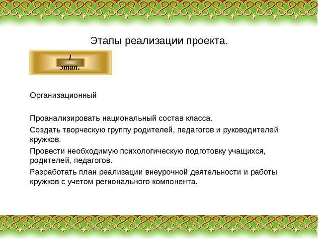 Этапы реализации проекта. Организационный Проанализировать национальный соста...