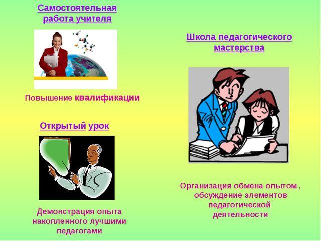 Самостоятельная работа учителя Повышение квалификации Открытый урок Демонстра...