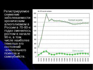 Регистрируемое снижение заболеваемости хроническим алкоголизмом в России в 7