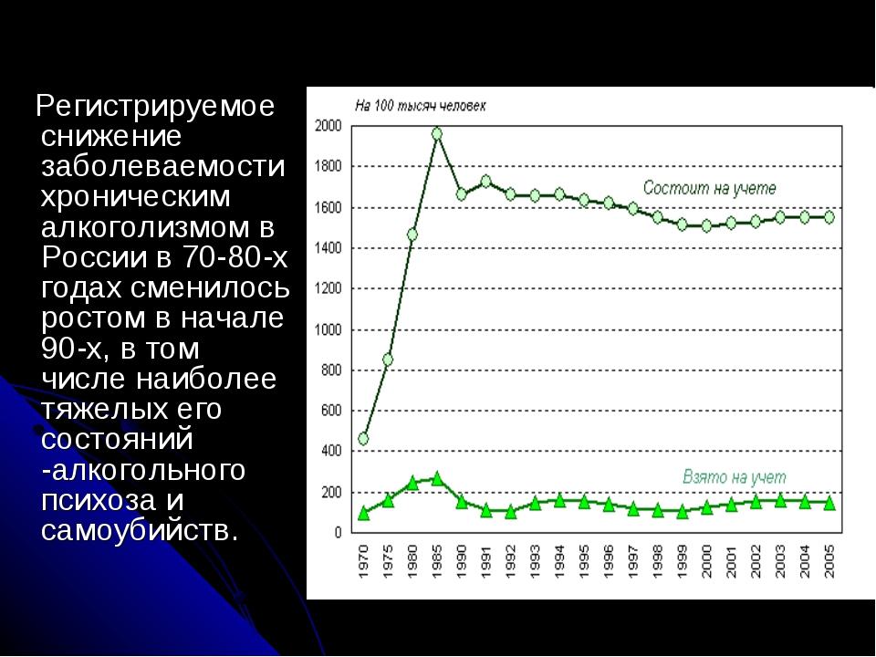 Регистрируемое снижение заболеваемости хроническим алкоголизмом в России в 7...