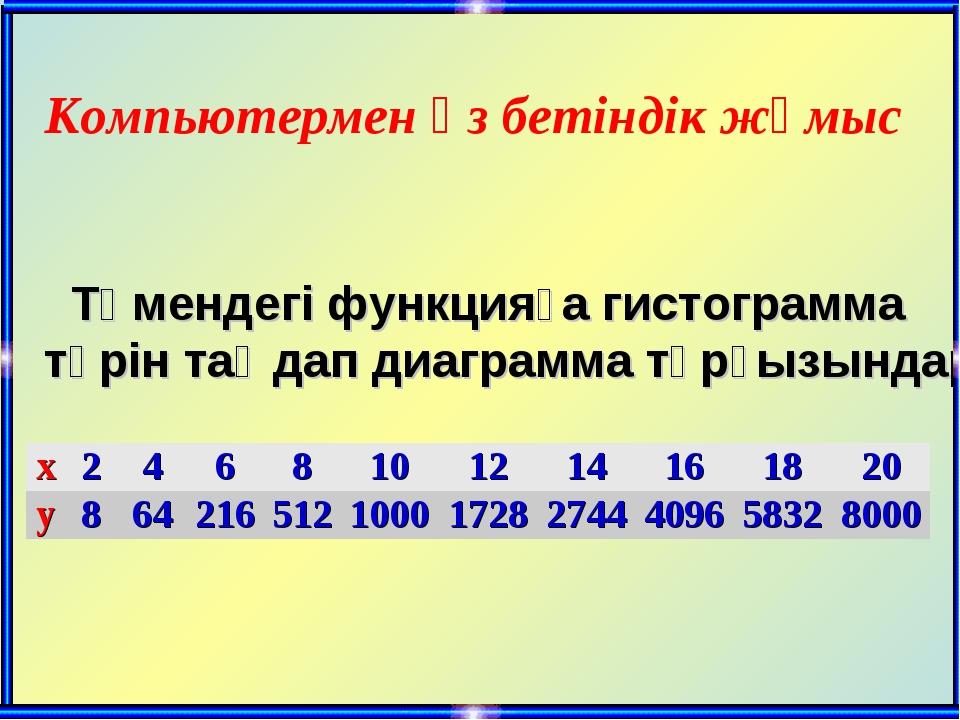 Компьютермен өз бетіндік жұмыс Төмендегі функцияға гистограмма түрін таңдап...