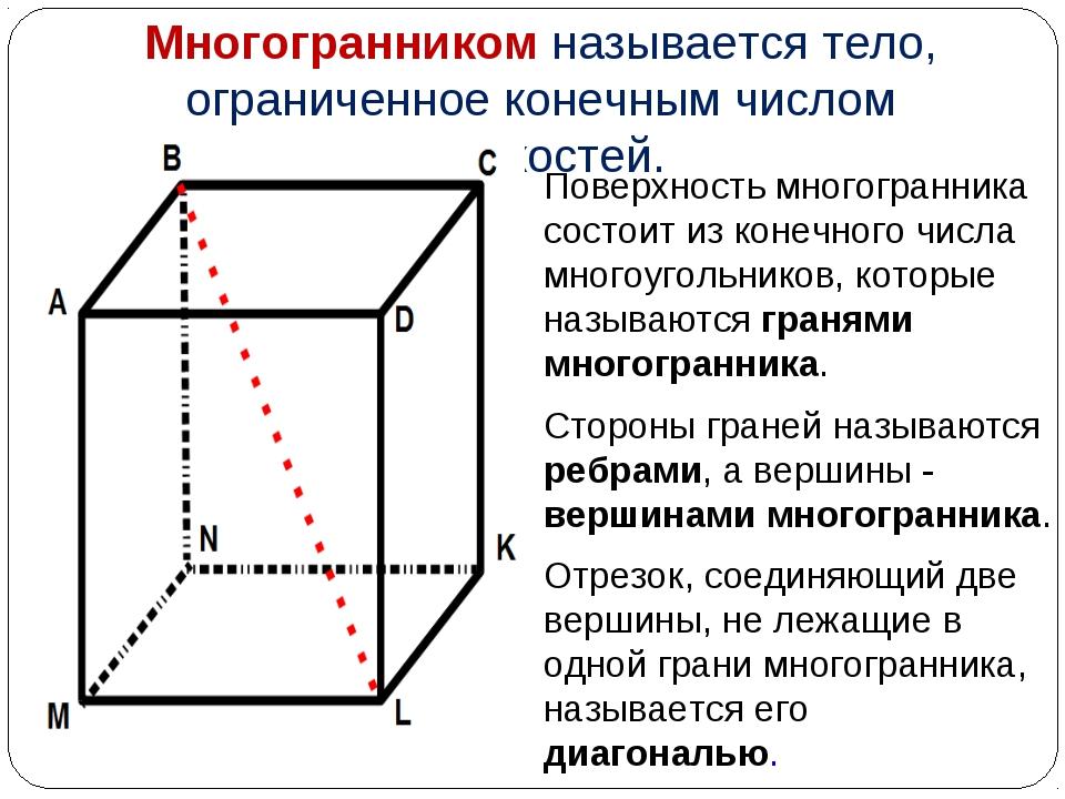 Поверхность многогранника состоит из конечного числа многоугольников, которые...