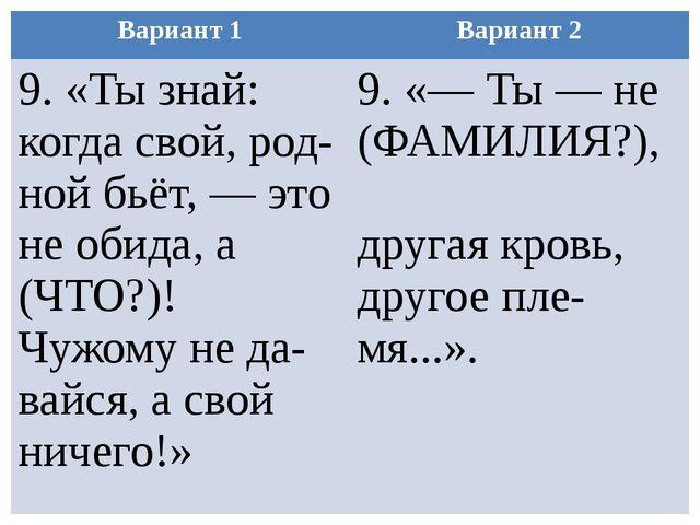 Вариант 1 Вариант 2 9. «Ты знай: когда свой, род-ной бьёт, — это не обида, а...
