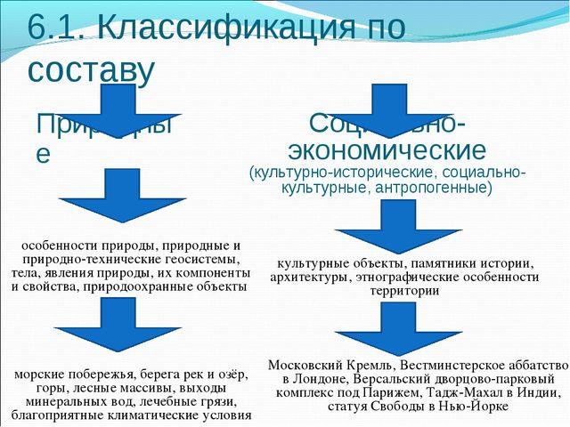 6.1. Классификация по составу Природные Социально-экономические (культурно-ис...