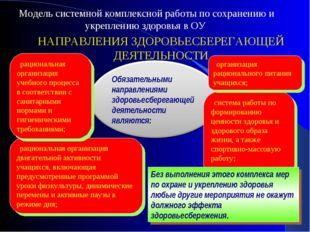 НАПРАВЛЕНИЯ ЗДОРОВЬЕСБЕРЕГАЮЩЕЙ ДЕЯТЕЛЬНОСТИ рациональная организация двигат