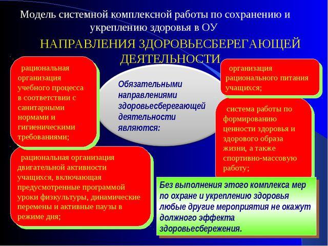 НАПРАВЛЕНИЯ ЗДОРОВЬЕСБЕРЕГАЮЩЕЙ ДЕЯТЕЛЬНОСТИ рациональная организация двигат...