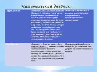 Читательский дневник: СофронДанилов  «За охапкой сена» (из книги «ВасилийМан