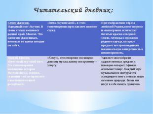 Читательский дневник: Семен Данилов. Народный поэт Якутии. В своих стихах вос