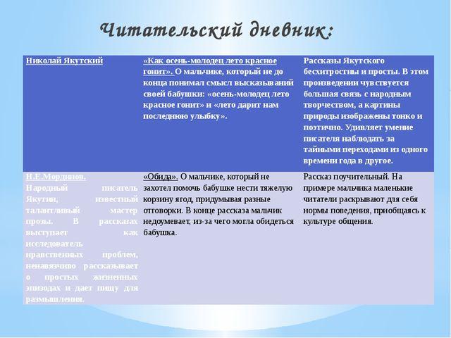Читательский дневник: Николай Якутский  «Как осень-молодец лето красное гони...