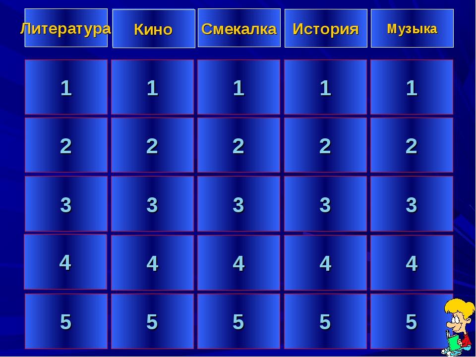 1 2 3 4 5 1 2 3 4 5 1 2 3 4 5 1 2 3 4 5 1 2 3 4 5 Литература Кино Смекалка Ис...