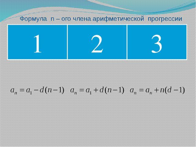 Формула n – ого члена арифметической прогрессии 1 2 3