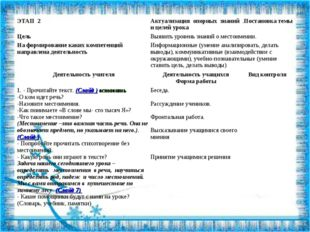 ЭТАП 2 Актуализация опорных знаний .Постановка темы и целей урока  Цель В