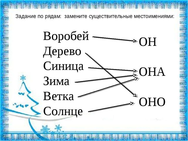Воробей Дерево Синица Зима Ветка Солнце Задание по рядам: замените существите...